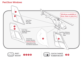 Installation of right and left forward wedge windows. (3)